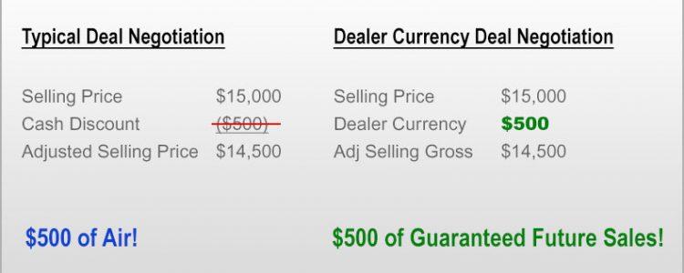 increase dealership PVR PRU
