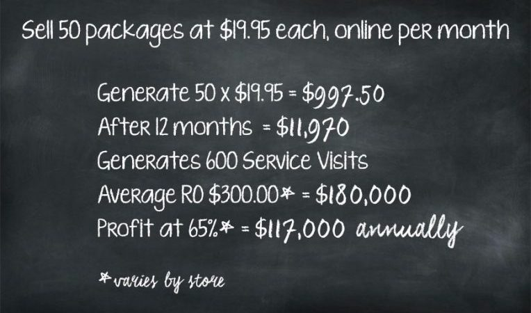 dealership service marketing